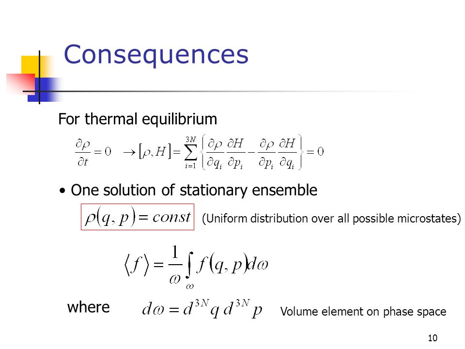 10 Consequences For thermal equilibrium One solution of stationary ensemble where (Uniform distribution over all possible microstates) Volume element