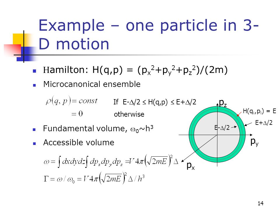 14 Example – one particle in 3- D motion amilton: H(q,p) = (p x 2 +p y 2 +p z 2 )/(2m) Microcanonical ensemble If E-  /2  H(q,p)  E+  /2 otherw