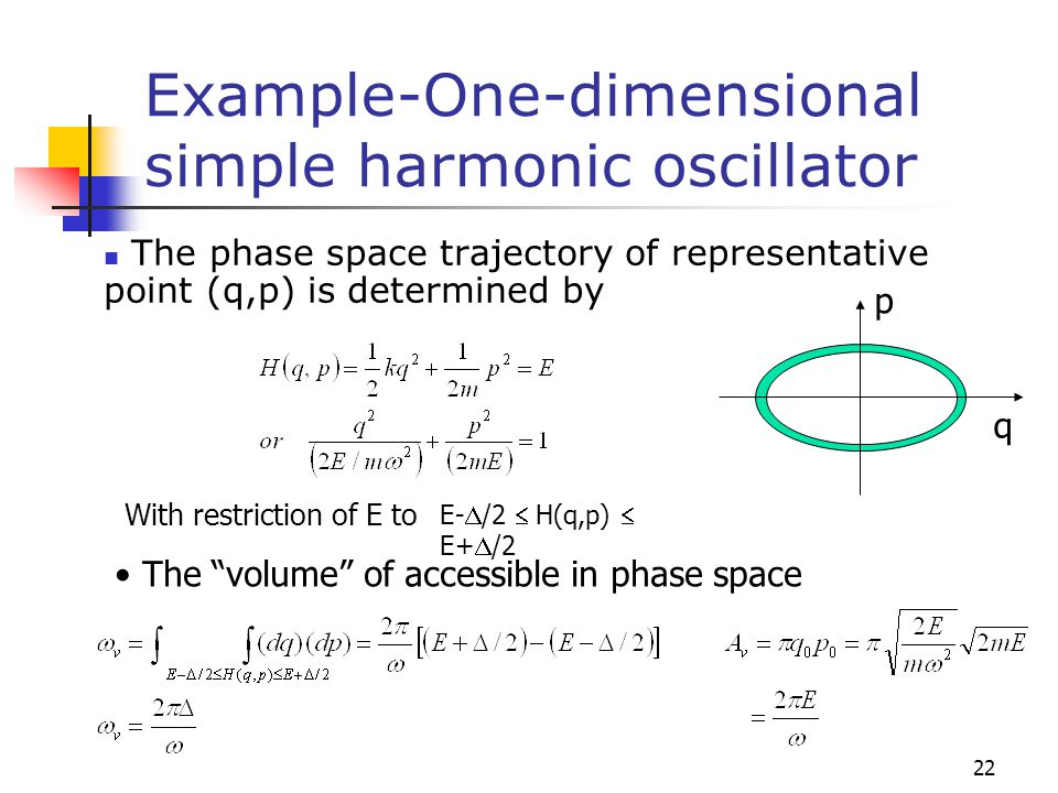 22 Example-One-dimensional simple harmonic oscillator The phase space trajectory of representative point (q,p) is determined by With restriction of E