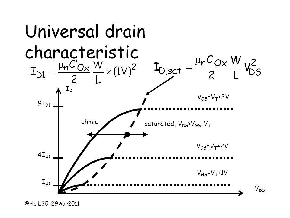 ©rlc L35-29Apr2011 Universal drain characteristic 9I D1 IDID 4I D1 I D1 V GS =V T +1V V GS =V T +2V V GS =V T +3V V DS saturated, V DS >V GS -V T ohmic