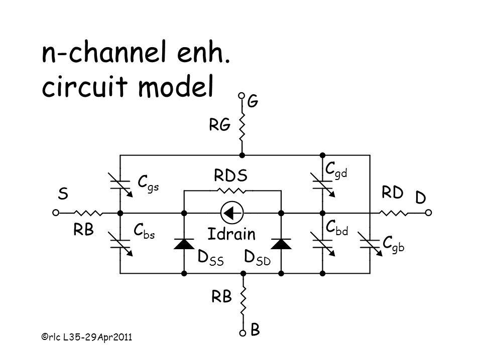 ©rlc L35-29Apr2011 n-channel enh. circuit model G D B S C gs C gd C gb C bs C bd RD RG RB RDS Idrain D SS D SD