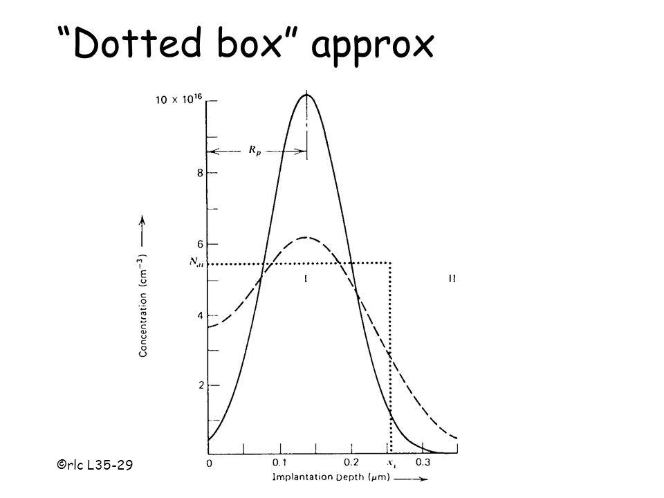 """©rlc L35-29Apr2011 """"Dotted box"""" approx"""