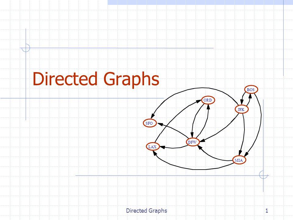 Directed Graphs1 JFK BOS MIA ORD LAX DFW SFO