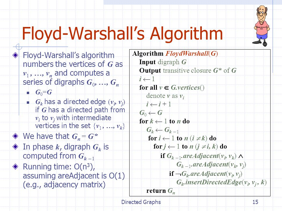 Directed Graphs15 Floyd-Warshall's Algorithm Floyd-Warshall's algorithm numbers the vertices of G as v 1, …, v n and computes a series of digraphs G 0