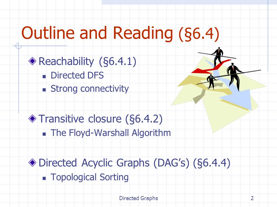 Directed Graphs2 Outline and Reading (§6.4) Reachability (§6.4.1) Directed DFS Strong connectivity Transitive closure (§6.4.2) The Floyd-Warshall Algo