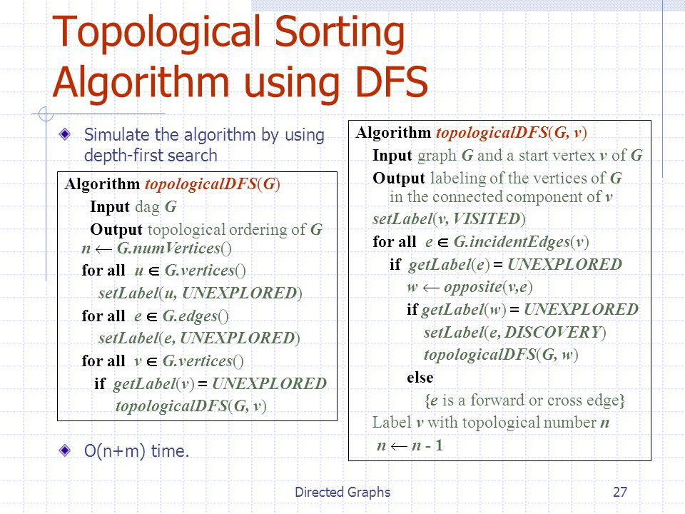 Directed Graphs27 Topological Sorting Algorithm using DFS Simulate the algorithm by using depth-first search O(n+m) time. Algorithm topologicalDFS(G,