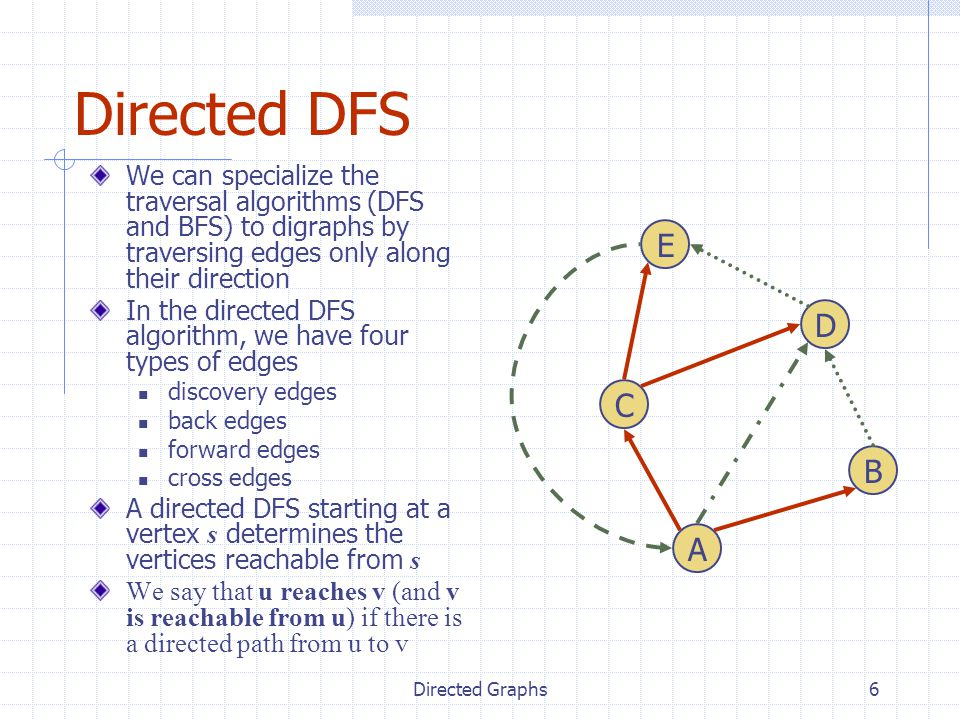Directed Graphs6 Directed DFS We can specialize the traversal algorithms (DFS and BFS) to digraphs by traversing edges only along their direction In t