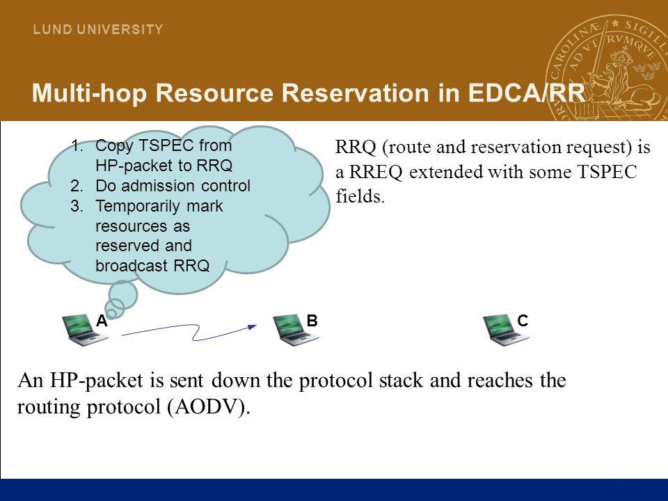 18 L U N D U N I V E R S I T Y Multi-hop Resource Reservation in EDCA/RR An HP-packet is sent down the protocol stack and reaches the routing protocol