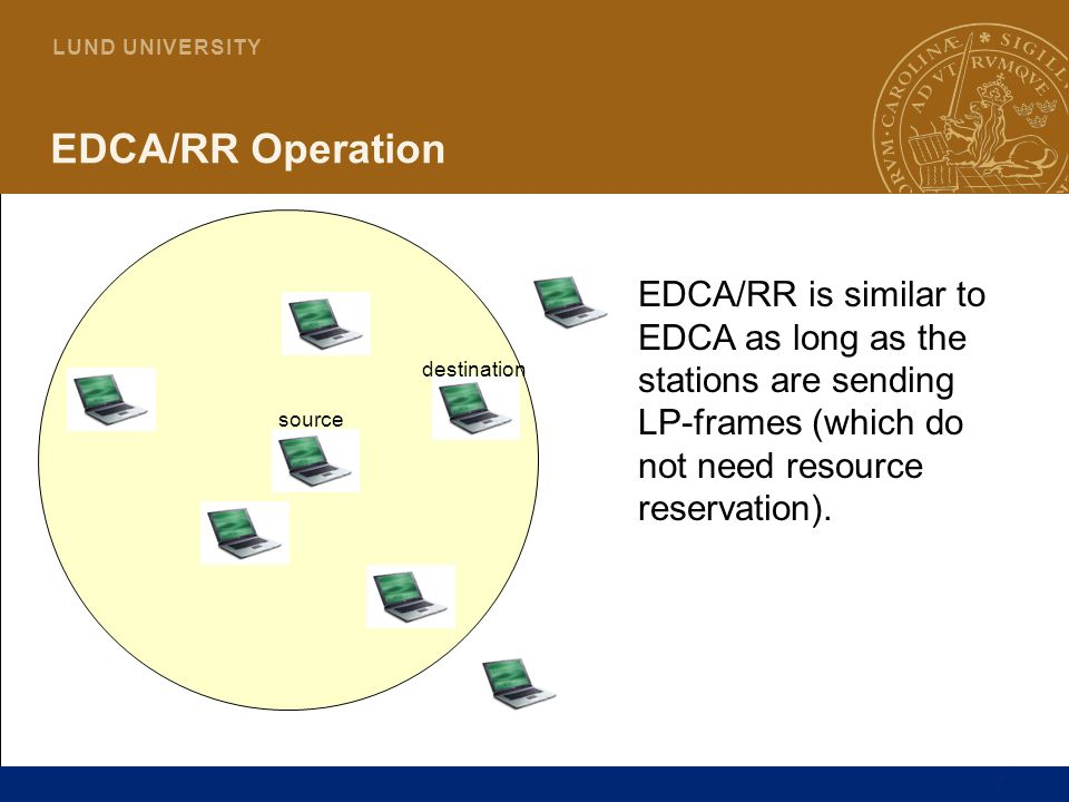 7 L U N D U N I V E R S I T Y EDCA/RR Operation EDCA/RR is similar to EDCA as long as the stations are sending LP-frames (which do not need resource r