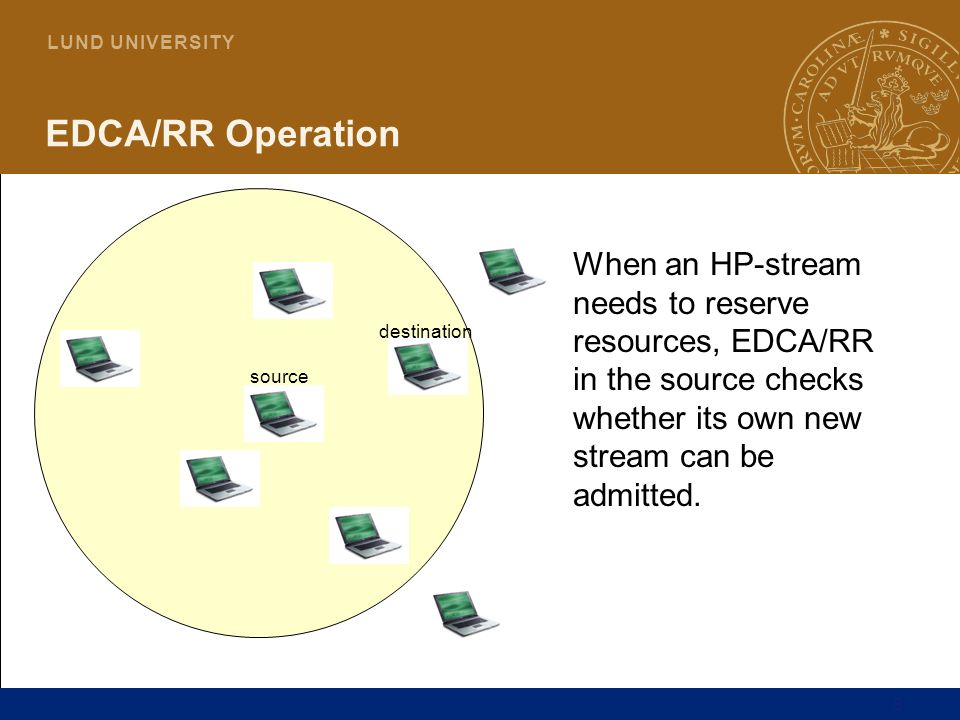 8 L U N D U N I V E R S I T Y EDCA/RR Operation When an HP-stream needs to reserve resources, EDCA/RR in the source checks whether its own new stream