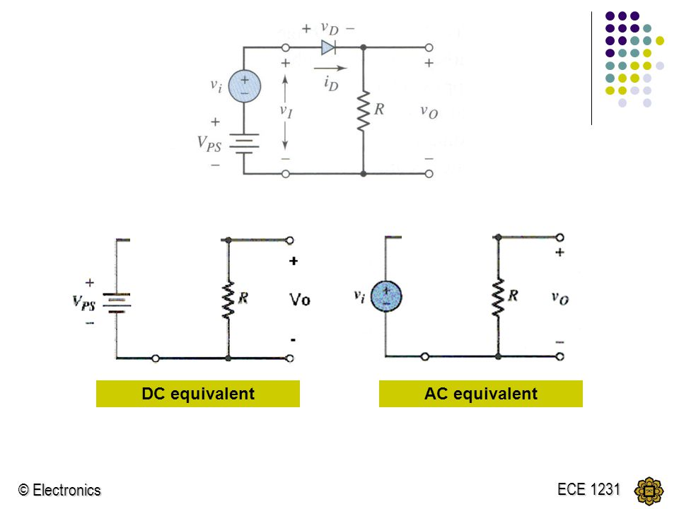 © Electronics ECE 1231 DC equivalentAC equivalent rdrd idid I DQ V DQ = V 