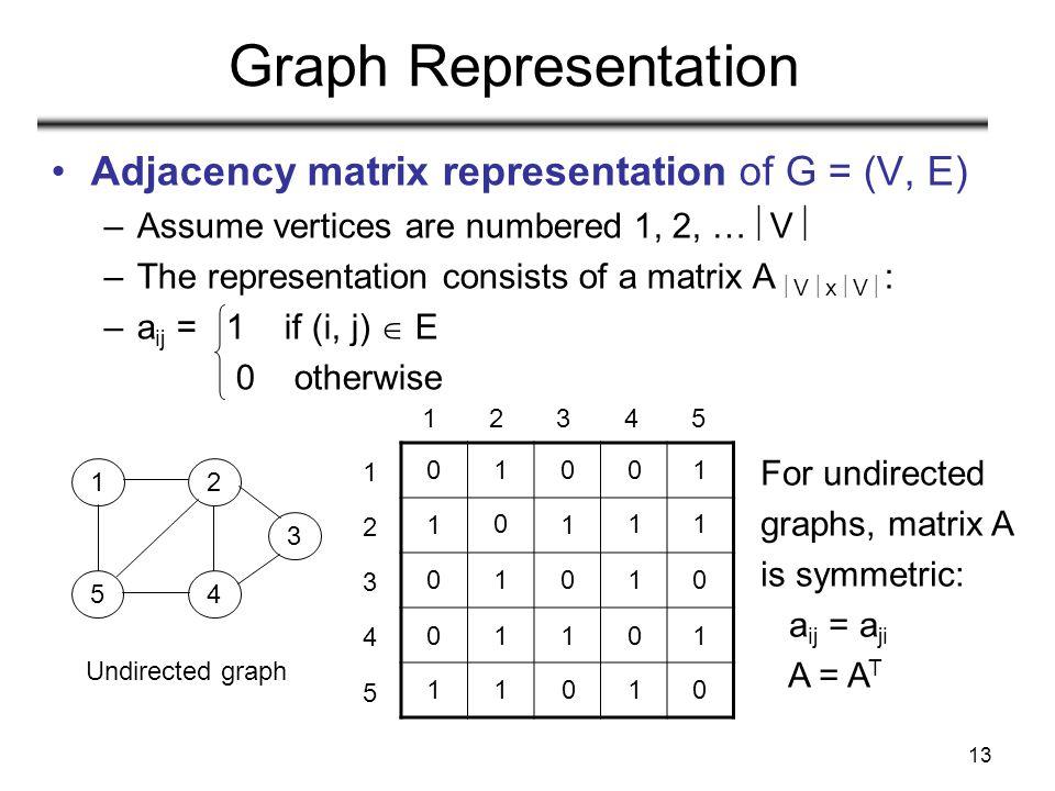 13 Graph Representation Adjacency matrix representation of G = (V, E) –Assume vertices are numbered 1, 2, …  V  –The representation consists of a ma
