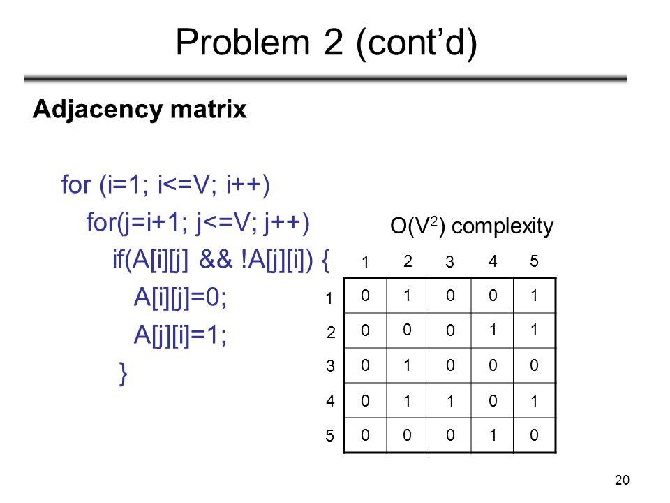 20 Problem 2 (cont'd) Adjacency matrix for (i=1; i<=V; i++) for(j=i+1; j<=V; j++) if(A[i][j] && !A[j][i]) { A[i][j]=0; A[j][i]=1; } O(V 2 ) complexity