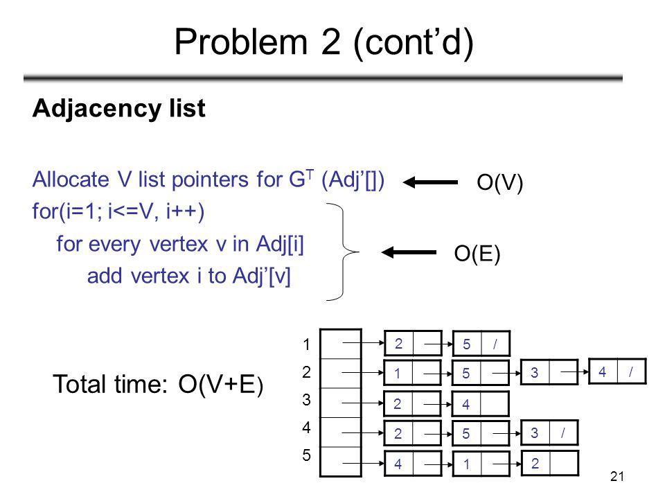 21 Problem 2 (cont'd) Adjacency list Allocate V list pointers for G T (Adj'[]) for(i=1; i<=V, i++) for every vertex v in Adj[i] add vertex i to Adj'[v