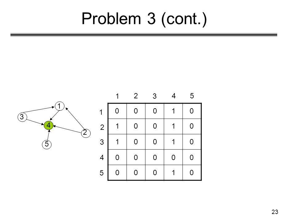 23 Problem 3 (cont.) 000 0 1 10 100 01100 0 00 0 0 00 1 00 1 2 3 45 2 3 4 5 1 1 2 3 4 5