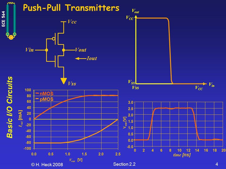 Basic I/O Circuits ECE 564 © H.
