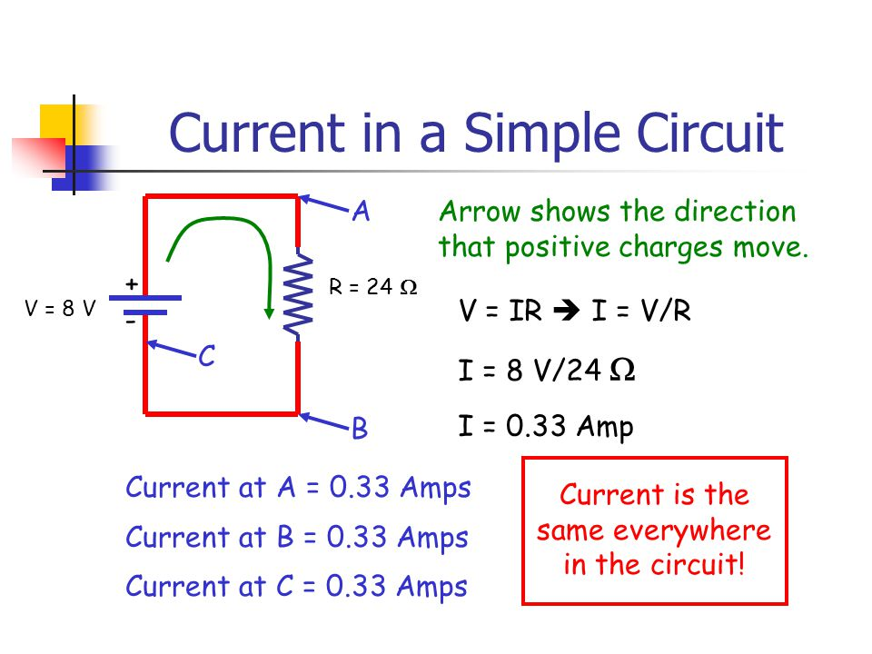 Current in a Simple Circuit V = 8 V + - R = 24  Arrow shows the direction that positive charges move.