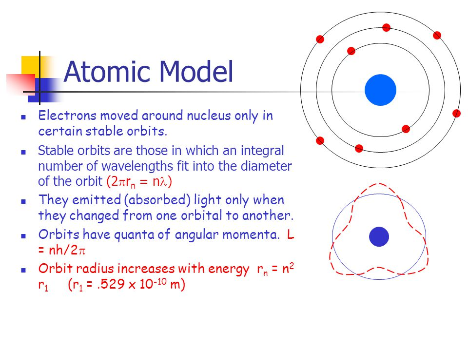 Atomic Model Electrons moved around nucleus only in certain stable orbits.