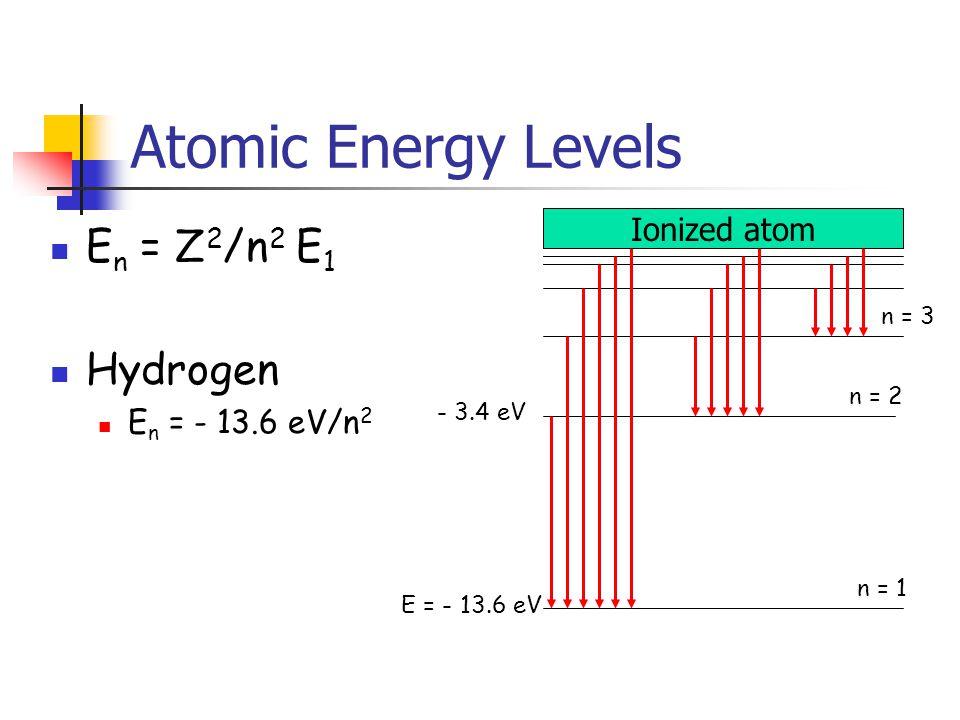 Atomic Energy Levels E n = Z 2 /n 2 E 1 Hydrogen E n = - 13.6 eV/n 2 Ionized atom E = - 13.6 eV - 3.4 eV n = 1 n = 2 n = 3