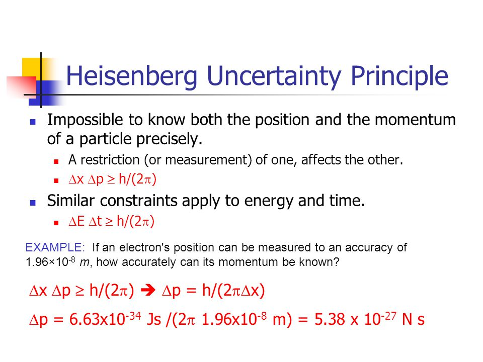 Heisenberg Uncertainty Principle Impossible to know both the position and the momentum of a particle precisely.