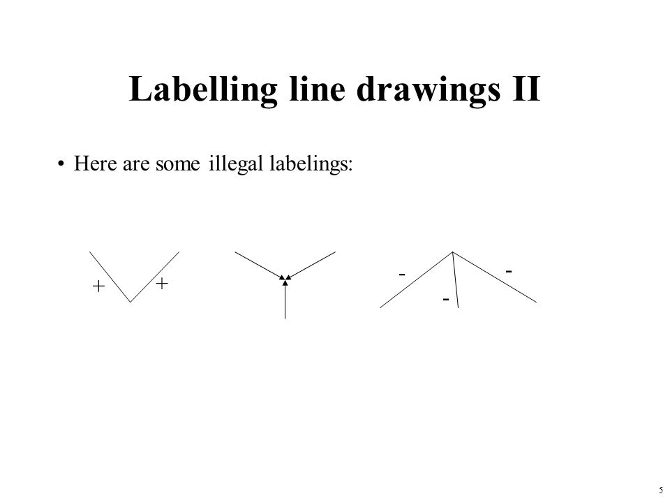 5 Labelling line drawings II Here are some illegal labelings: + + - - -