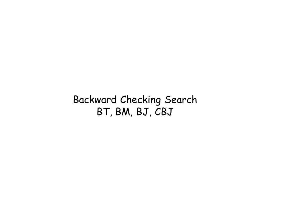 Chronological Backtracking (BT) 12 3 4 5 bt-unlabel(i,v,d,cd,n) begin if i > 0 then return fail else begin h := i – 1; cd[h] := cd[h] \ v[h]; cd[i] := d[i]; if cd[h] ≠ nil then bt-label(h,v,d,cd,n) else bt-unlabel(h,v,d,cd,n) end Reset domain (bactrackable/reversible variable) bt-unlabel
