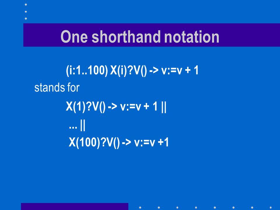 One shorthand notation (i:1..100) X(i) V() -> v:=v + 1 stands for X(1) V() -> v:=v + 1   ...