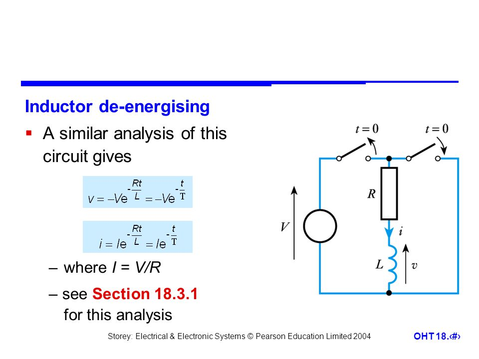 Storey: Electrical & Electronic Systems © Pearson Education Limited 2004 OHT 18.11 Inductor de-energising  A similar analysis of this circuit gives –where I = V/R – see Section 18.3.1 for this analysis