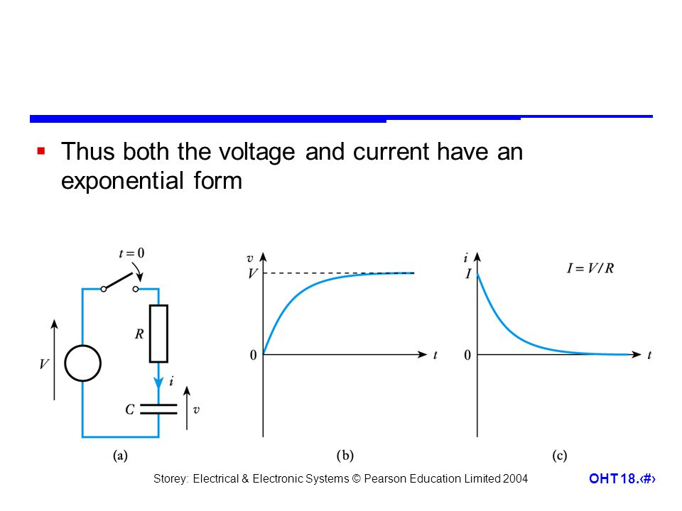 Storey: Electrical & Electronic Systems © Pearson Education Limited 2004 OHT 18.5  Thus both the voltage and current have an exponential form