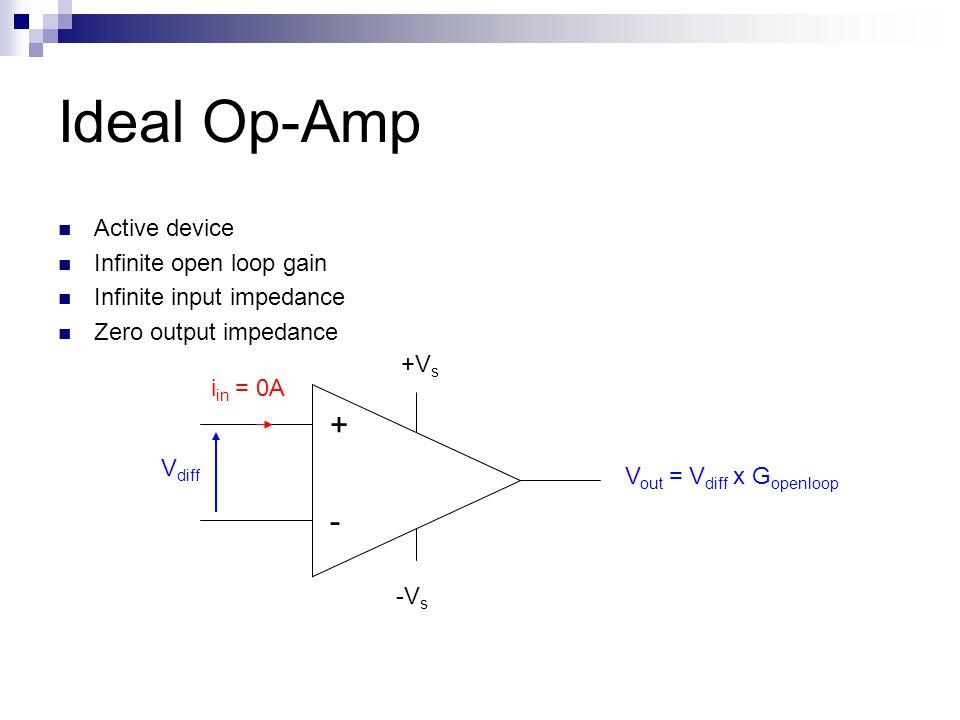 Ideal Op-Amp Active device Infinite open loop gain Infinite input impedance Zero output impedance + - +V s -V s V diff i in = 0A V out = V diff x G openloop