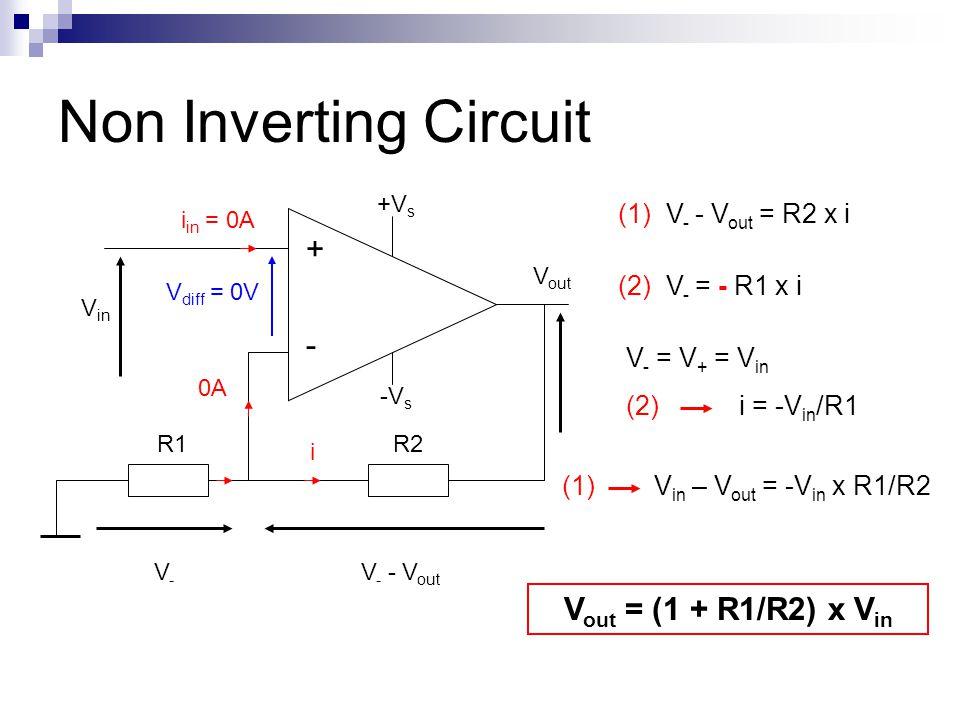 Non Inverting Circuit + - R1R2 +V s -V s i in = 0A V diff = 0V V in V out 0A V-V- V - - V out i (1) V - - V out = R2 x i (2) V - = - R1 x i V - = V + = V in (2) i = -V in /R1 (1) V in – V out = -V in x R1/R2 V out = (1 + R1/R2) x V in