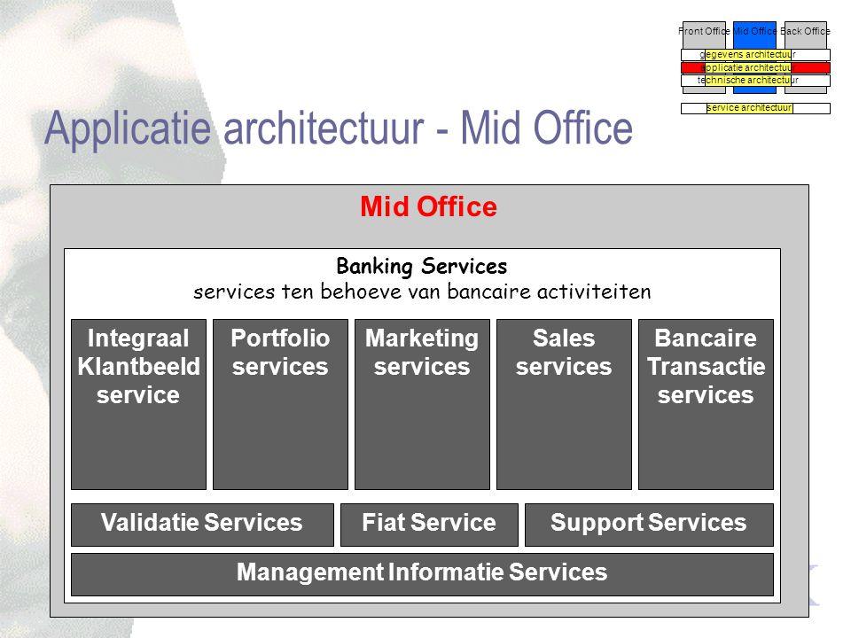 Applicatie architectuur - Mid Office Front OfficeMid OfficeBack Office gegevens architectuur applicatie architectuur technische architectuur service architectuur Mid Office Banking Services System Services Klant data