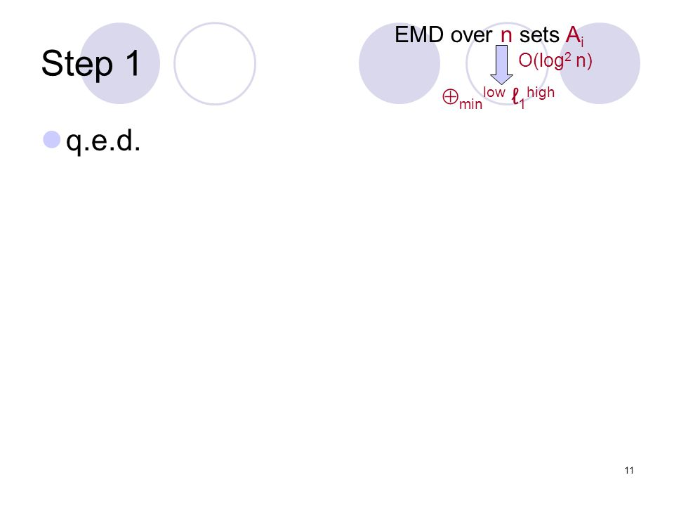 11 Step 1 EMD over n sets A i  min low ℓ 1 high O(log 2 n) q.e.d.