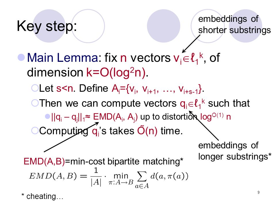 9 Key step: Main Lemma: fix n vectors v i  ℓ 1 k, of dimension k=O(log 2 n).
