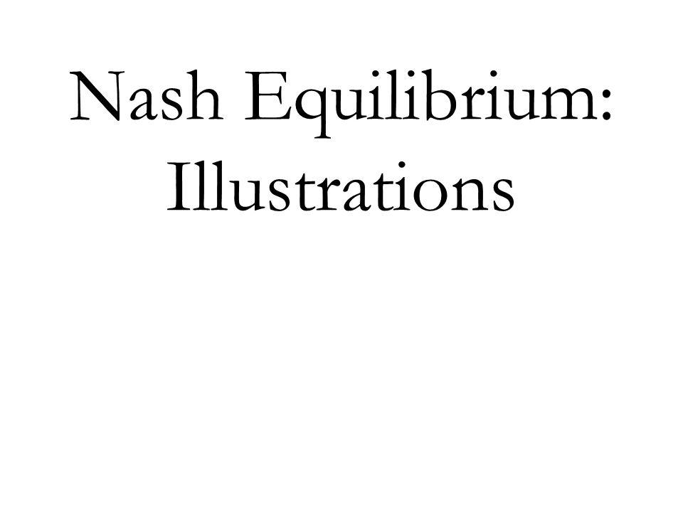 Nash Equilibrium: Illustrations