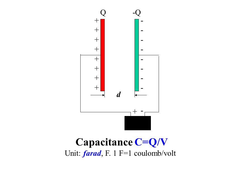 ++++++++++++++++ ---------------- d + - Q-Q Capacitance C=Q/V Unit: farad, F. 1 F=1 coulomb/volt