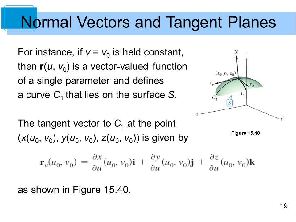 19 For instance, if v = v 0 is held constant, then r(u, v 0 ) is a vector-valued function of a single parameter and defines a curve C 1 that lies on t
