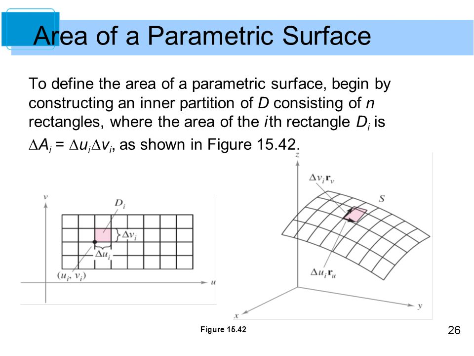 26 Area of a Parametric Surface To define the area of a parametric surface, begin by constructing an inner partition of D consisting of n rectangles,