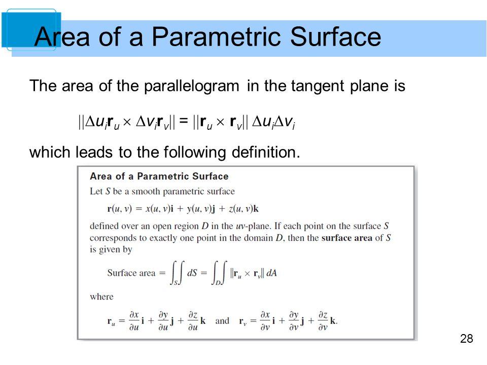 28 Area of a Parametric Surface The area of the parallelogram in the tangent plane is  ∆u i r u  ∆v i r v  =  r u  r v  ∆u i ∆v i which lead