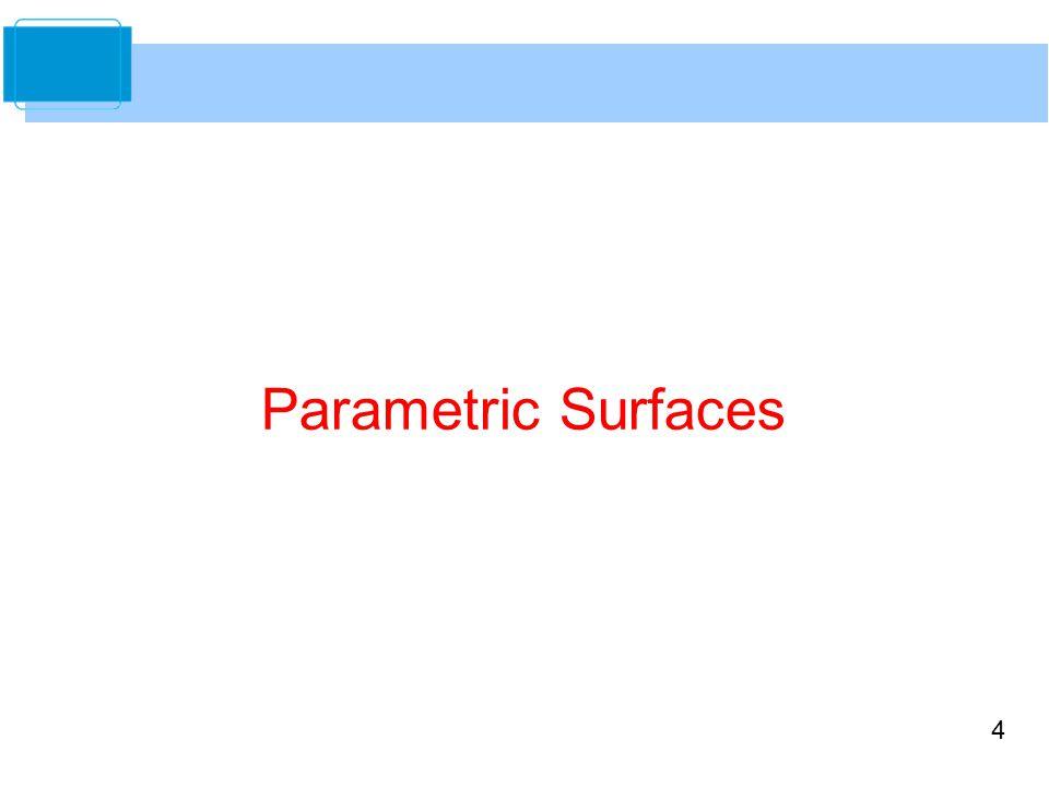 4 Parametric Surfaces