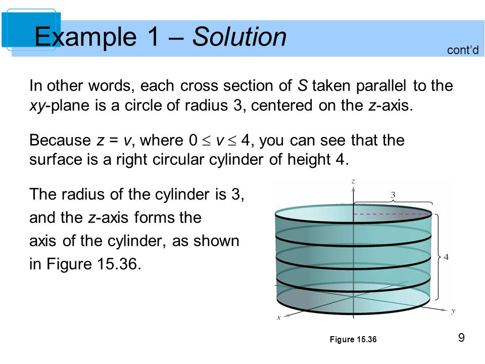 9 In other words, each cross section of S taken parallel to the xy-plane is a circle of radius 3, centered on the z-axis. Because z = v, where 0  v 