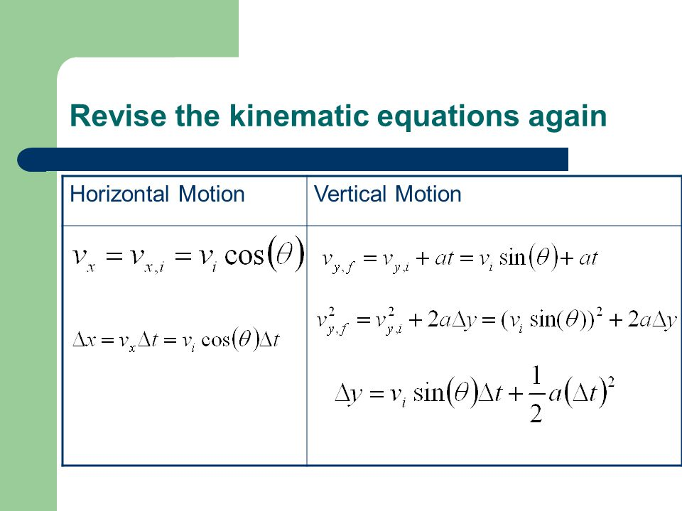 Revise the kinematic equations again Horizontal MotionVertical Motion