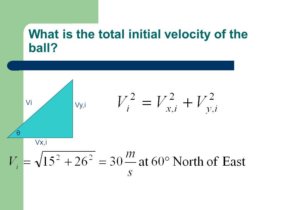 What is the total initial velocity of the ball Vx,i Vy,i θ Vi