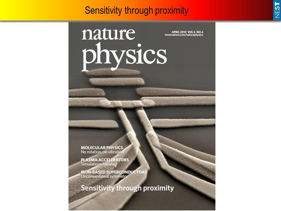 Sensitivity through proximity