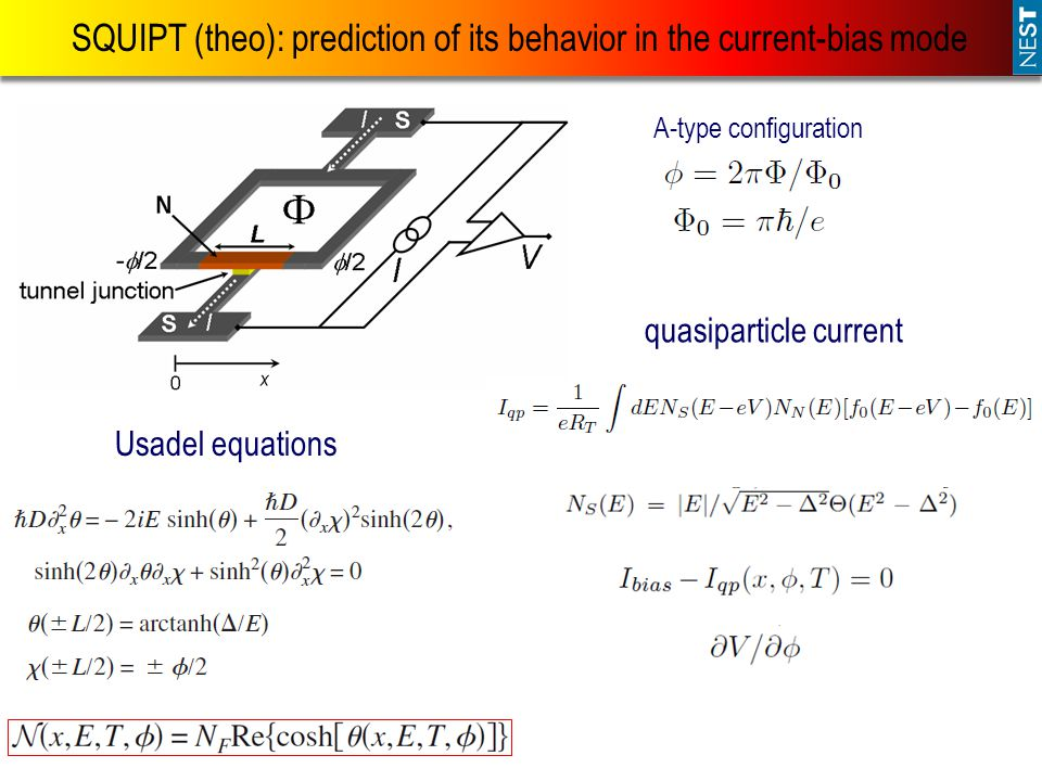 SQUIPT (theo): prediction of its behavior in the current-bias mode A-type configuration Usadel equations quasiparticle current