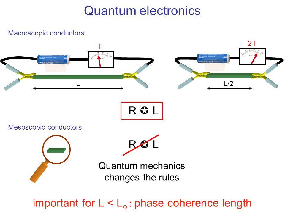 Quantum electronics DC AMPS LL/2 I 2 I R  L Macroscopic conductors Mesoscopic conductors R  L Quantum mechanics changes the rules important for L <