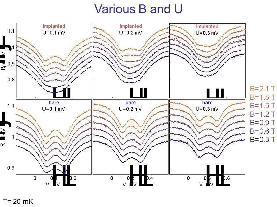 Various B and U T= 20 mK