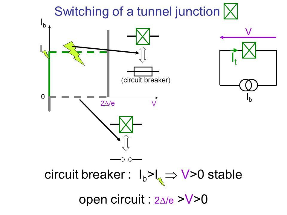 IbIb V 0 I 2  /e Switching of a tunnel junction. ItIt V IbIb circuit breaker : I b >I  V>0 stable (circuit breaker) open circuit : 2  /e >V>0