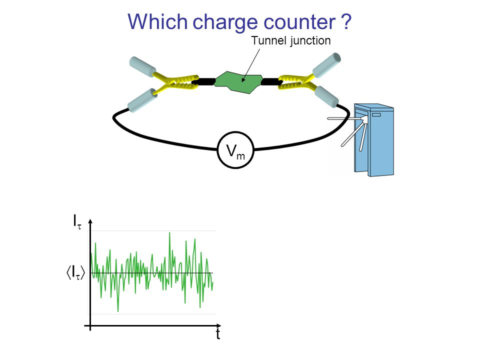 Which charge counter ? VmVm II II t Tunnel junction