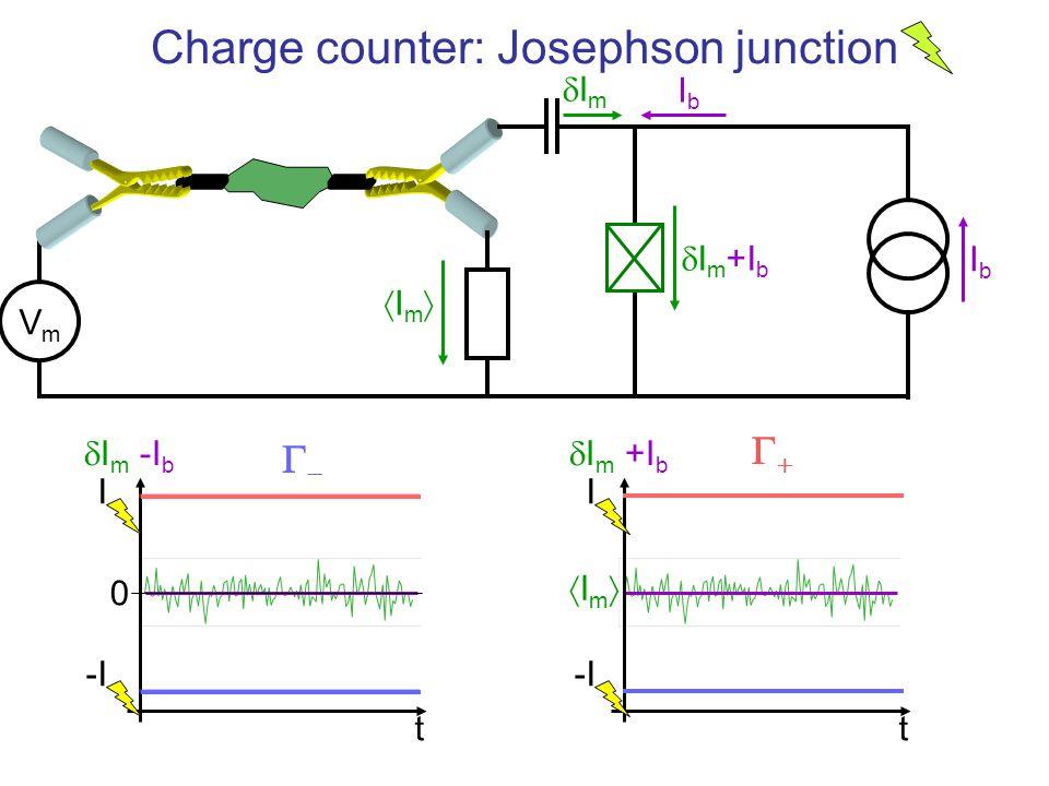 Charge counter: Josephson junction t VmVm ImIm  I m  I m +I b 0  I m -I b IbIb t ImIm I -I I  I m +I b IbIb  
